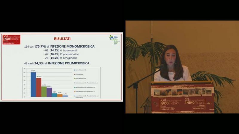 Infezioni da patogeni gram-negativi multiresistenti risultati di uno studio caso-controllo condotto in medicina interna