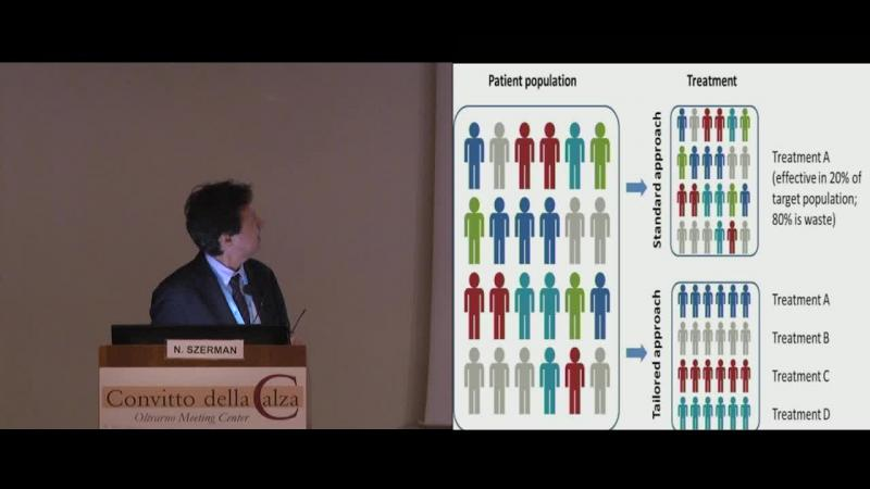 Precision Medicine in Dual Disorders