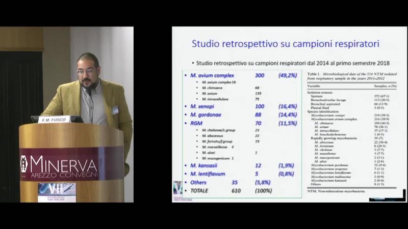 Gruppo di lavoro SIMIT: le micobatteriosi non tubercolari